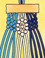 Схема фенечки Для бала. Фенечки из мулине. Схемы фенечек. Как плести фенечки