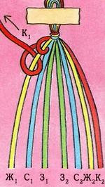 Схемы фенечки Тесьма. Фенечки из мулине. Схемы фенечек. Как плести фенечки