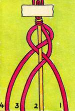 Схема фенечки цепочки. Фенечки из мулине. Схемы фенечек. Как плести фенечки