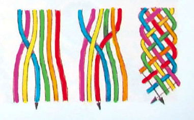 Braid Tutorial. Friendship Bracelets. Bracelet Patterns. How to make bracelets