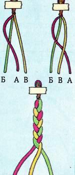 Схемы плетения фенечек 3 цвета